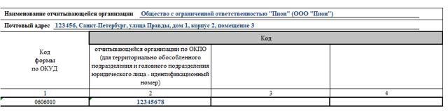 Форма П-4 Статистика: кто обязан сдавать согласно ПБУ 4/99, пошаговая инструкция по заполнению, указания и бланк 2020 года