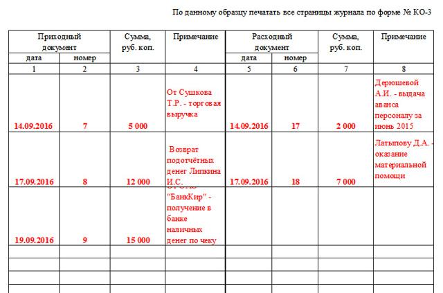 Журнал регистрации приходных и расходных кассовых документов: форма Т-53а