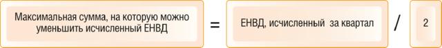 Как уменьшить ЕНВД для ИП: на сумму налоговых взносов, за счёт физических показателей (уменьшение площади, числа сотрудников) и другие способы, расчёты и пример расчёта