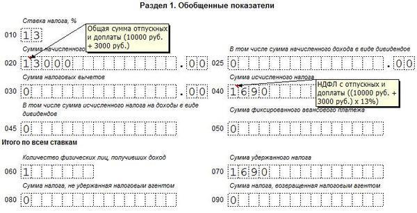 Как отразить отпускные в 6-НДФЛ: примеры заполнения, расчет, компенсация и переходящий отпуск, дата удержания