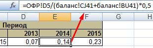 Оборачиваемость дебиторской задолженности: формула и коэффициенты, расчет по балансу, период оборота