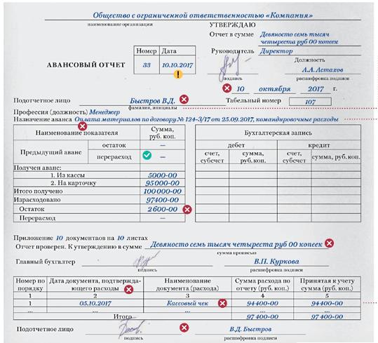 Авансовый отчет: образец заполнения 2019 года, как правильно оформить