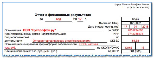 Отчет о финансовых результатах по форме №2: пример и бланк, как заполнить, структура