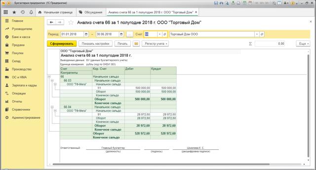 Счет 66 в бухгалтерском учете: активный или пассивный, план счетов и проводки, что показывают кредит и дебет