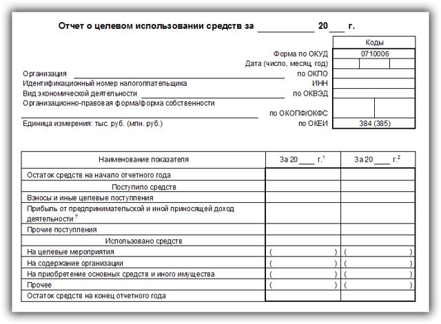 Отчет о целевом использовании средств: кто сдает в 2020 году, порядок заполнения