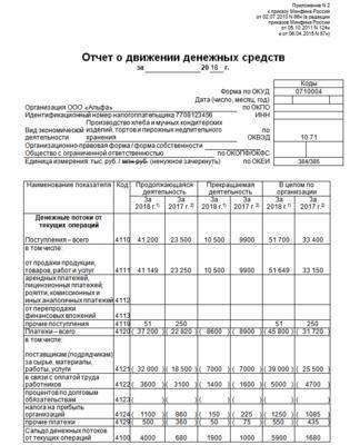 Порядок заполнения отчета о движении денежных средств по форме №4 на 2019-2020 годы: примеры, скачать бланк