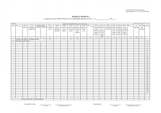 Журнал-ордер №2: образец заполнения, скачать бланк