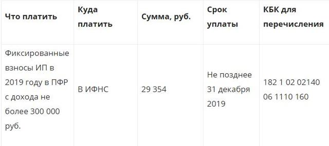 Ростов на дону мировой суд октябрьского района