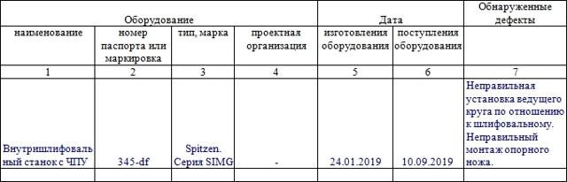 Акт дефектовки: образец заполнения, форма акта о выявленных дефектах оборудования ОС-16