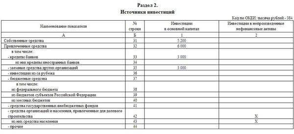 Сроки сдачи формы П-3 «Статистика»: скачать бланк 2019-2020 годов