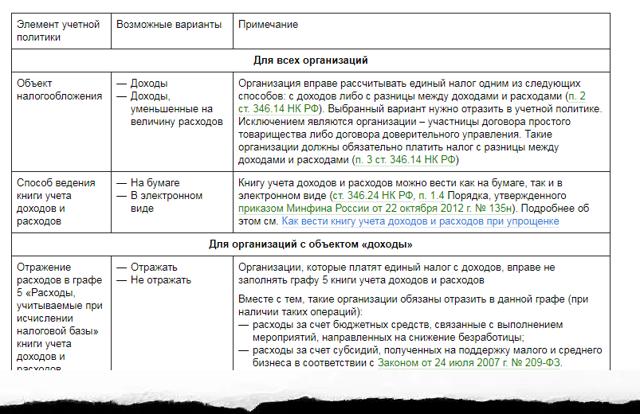 Курсовые разницы: проводки, как формируются отрицательные, пример расчета на 2019-2020 годы, отражение в бухгалтерском учете, ПБУ