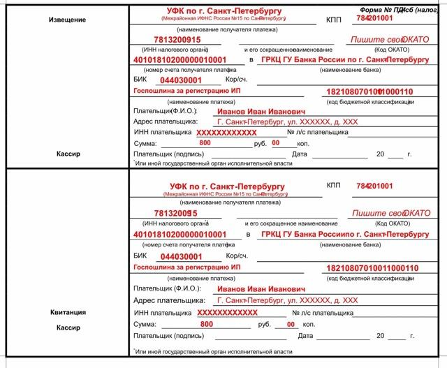 Ликвидация ООО: цена госпошлины, стоимость и сроки всей процедуры