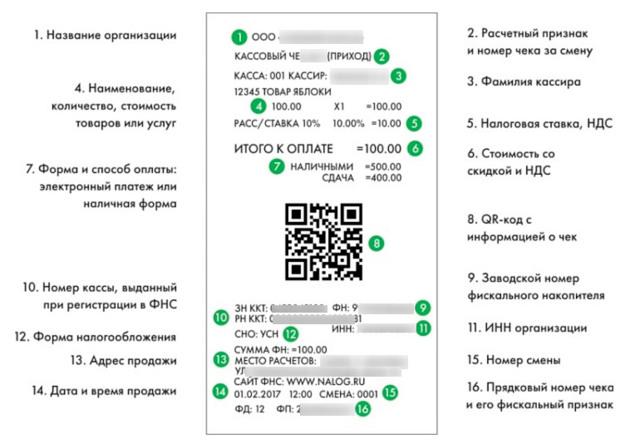 Минюст получил приказ, устанавливающий формат и реквизиты нового кассового чека