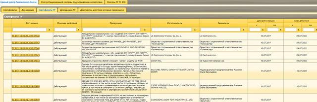Единый реестр сертификатов Таможенного союза: как проверить, стоимость, знак сертификации